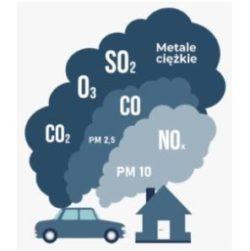 Ankieta - Inwentaryzacja źródeł ciepła